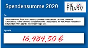 RiePharm hilft helfen Spendensumme 2020